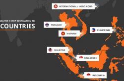 盘点东南亚亚2017年前十名电商平台