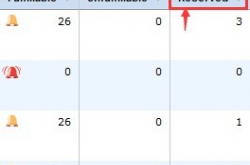 """FBA Listing 库存中显示""""Reserved""""的原因是什么?"""