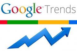 跨境电商如何利用Google Trends选品