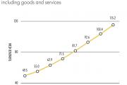 2020年法国电商业务将达到1152亿欧元