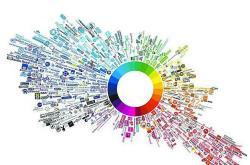跨境卖家关键词和产品描述怎么选取?
