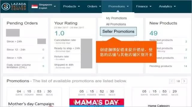 进入卖家中心,Promotions > Seller Promotions 页面