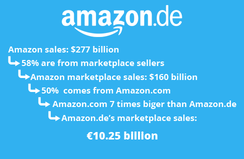 amazon_germany_marketplace_sales.png