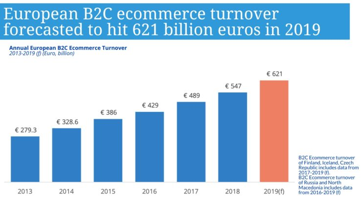 ecommerce_europe_2019-740x405.jpg