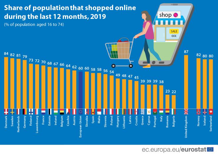 online_shopping_eu.png